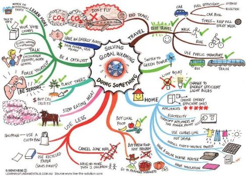 copy-of-combatingglobalwarmingmap2